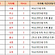 http://www.incheon.com/data/file/airport/thumb-2109306180_UT3plfbk_46718c80fe5a4ff1aa37eac63d619366ee97095a_80x80.png